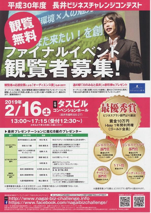 平成30年度 長井ビジネスチャレンジコンテスト 九里の2年生最終選考へ:画像