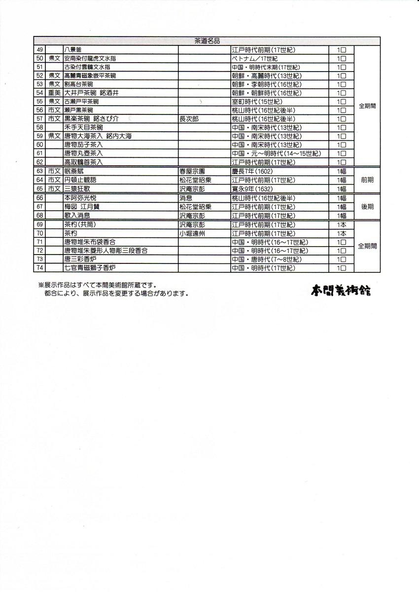[latter term display] Cultural assets and tea service set name treasure exhibition of Sakata