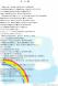 《バラ庭》黒柴サスケ〜・・『虹の橋』という言葉知ってい..:2019/03/21 11:10