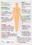 カビは様々な病を引き起こす:2019.07.24
