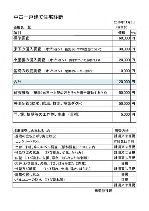 中古住宅流通に役立つインスペクション価格表/