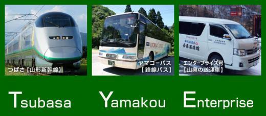 【乗継案内】東京駅→標高1,126mの宿・・・往路・・・/