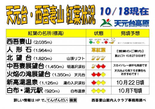 【紅葉情報更新中】天元台・西吾妻山の紅葉情報2019 ■10/18 更新/