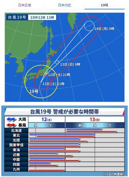 台風への警戒/