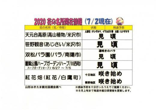 2020 花の名所開花情報(7/2現在)/