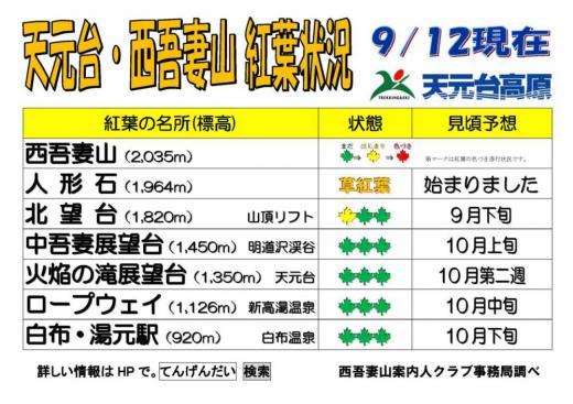天元台・西吾妻山 紅葉情報(9/12現在)/