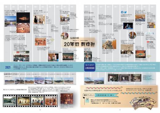 伝国の杜 開館20周年記念サンクスプレゼントのお知らせ/