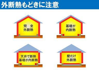 屋根外断熱のデメリット