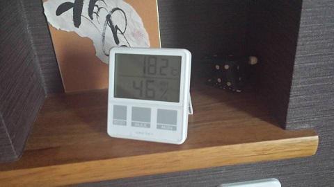 昨日の室温は?