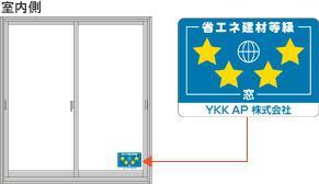 窓の省エネ性能の最高ランクは最低ランク?:画像