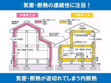 気密・断熱ラインの違いを知る/