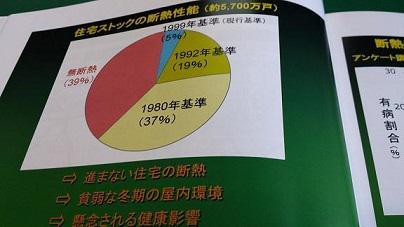 断熱後進国日本:画像