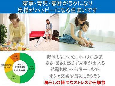 家事楽で家庭円満/