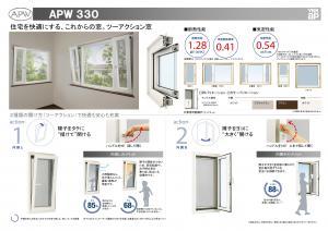 窓の新商品紹介と内部空間実例