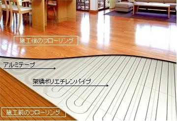 標準仕様/オプション/床暖房:画像
