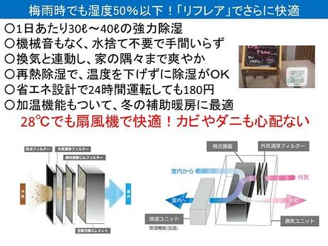 換気システムのフィルター性能:画像