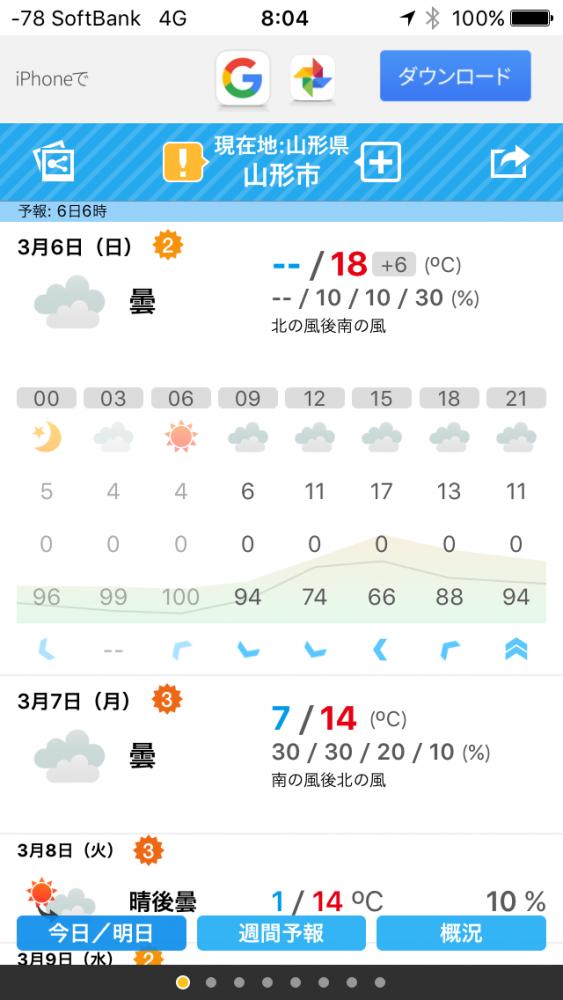 最高気温|天童グランドホテル舞鶴荘