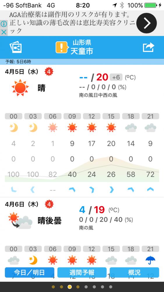 山形最高気温20度!暑いね〜|天童グランドホテル舞鶴荘:画像