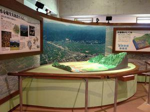 長井の水循環:画像