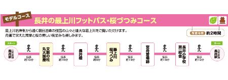 【駅長オススメ小さな旅〜長井フットパス〜】:画像