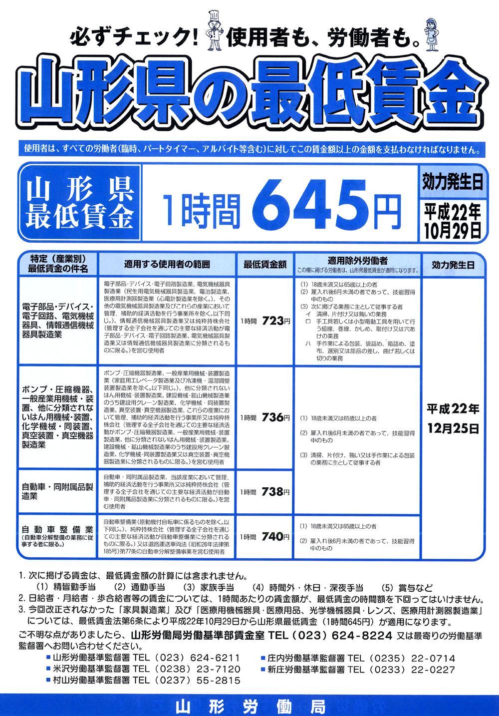 山形県の最低賃金改正について:画像