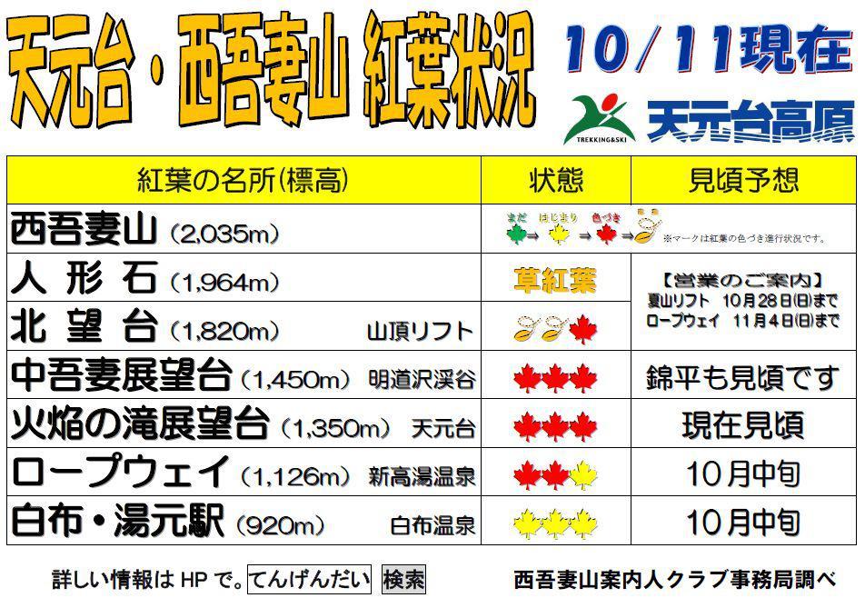 【紅葉情報更新中】天元台・西吾妻山の紅葉情報2018 ■10/11 時点
