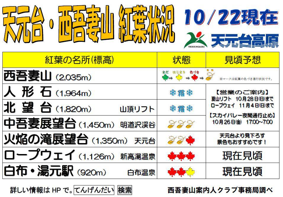 [during colored leaves information update] Colored leaves information 2018 of Tengendai, Mt. Nishi Azuma ■The point of 10/22: Image