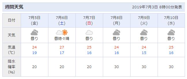 【お天気情報】穏やかな予報 「梅雨時は大きく崩れない」西吾妻山の守護神談