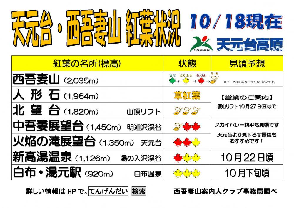 【紅葉情報更新中】天元台・西吾妻山の紅葉情報2019 ■10/18 更新:画像