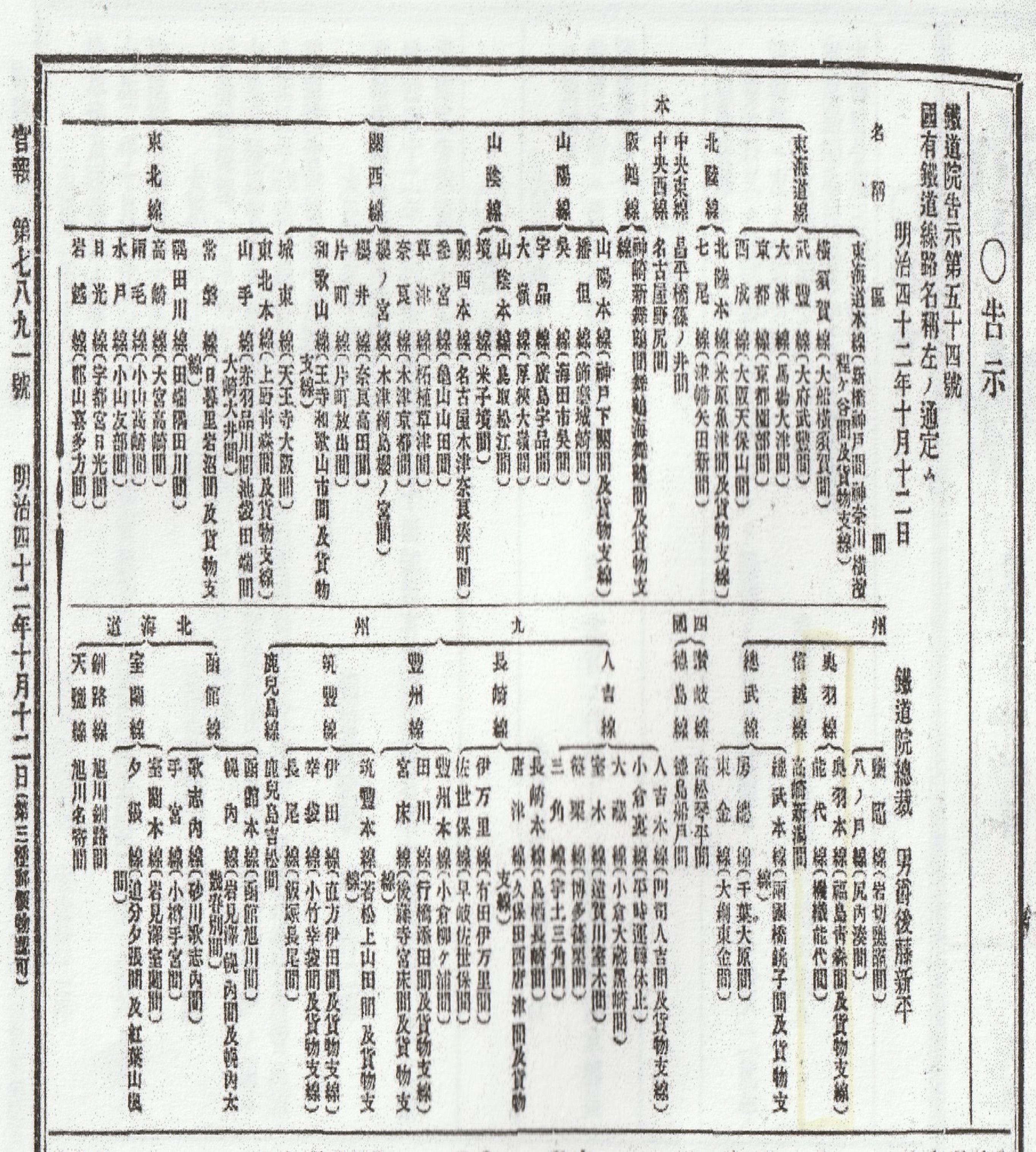 軽鉄長井線が告示に登場