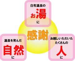 2010/05/29 11:13/開湯700年