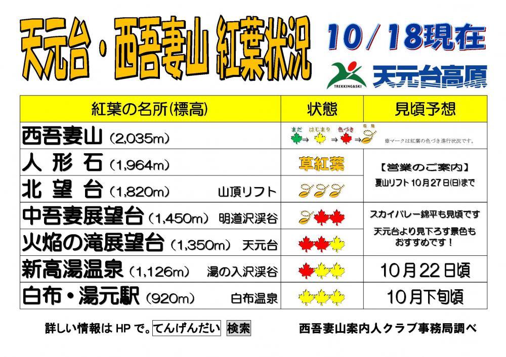 西吾妻山天元台紅葉情報(予想)10月18日更新:画像