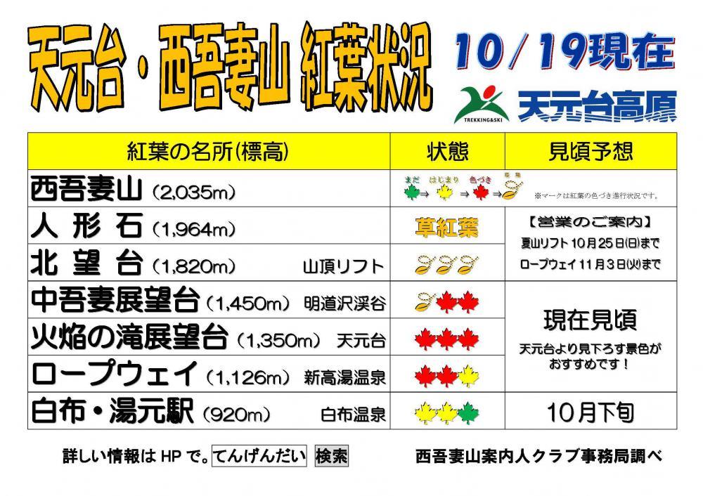 西吾妻山天元台紅葉情報(予想)10月19日更新:画像
