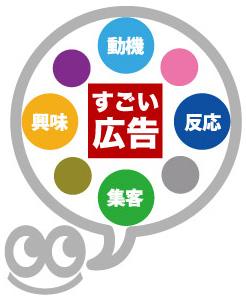 2009.08.08 インターネット時代の広告戦略セミナー