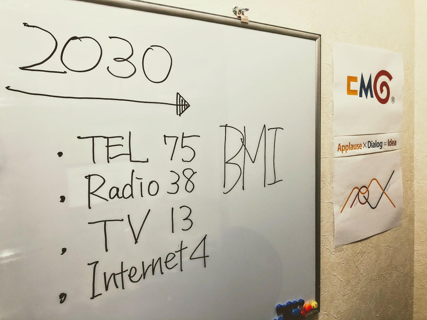 CMG『2030|新技術』zoom講座:画像