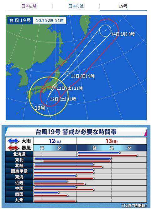 台風への警戒:画像