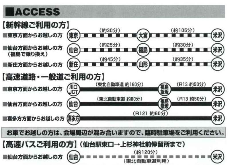 米沢へのアクセス:画像