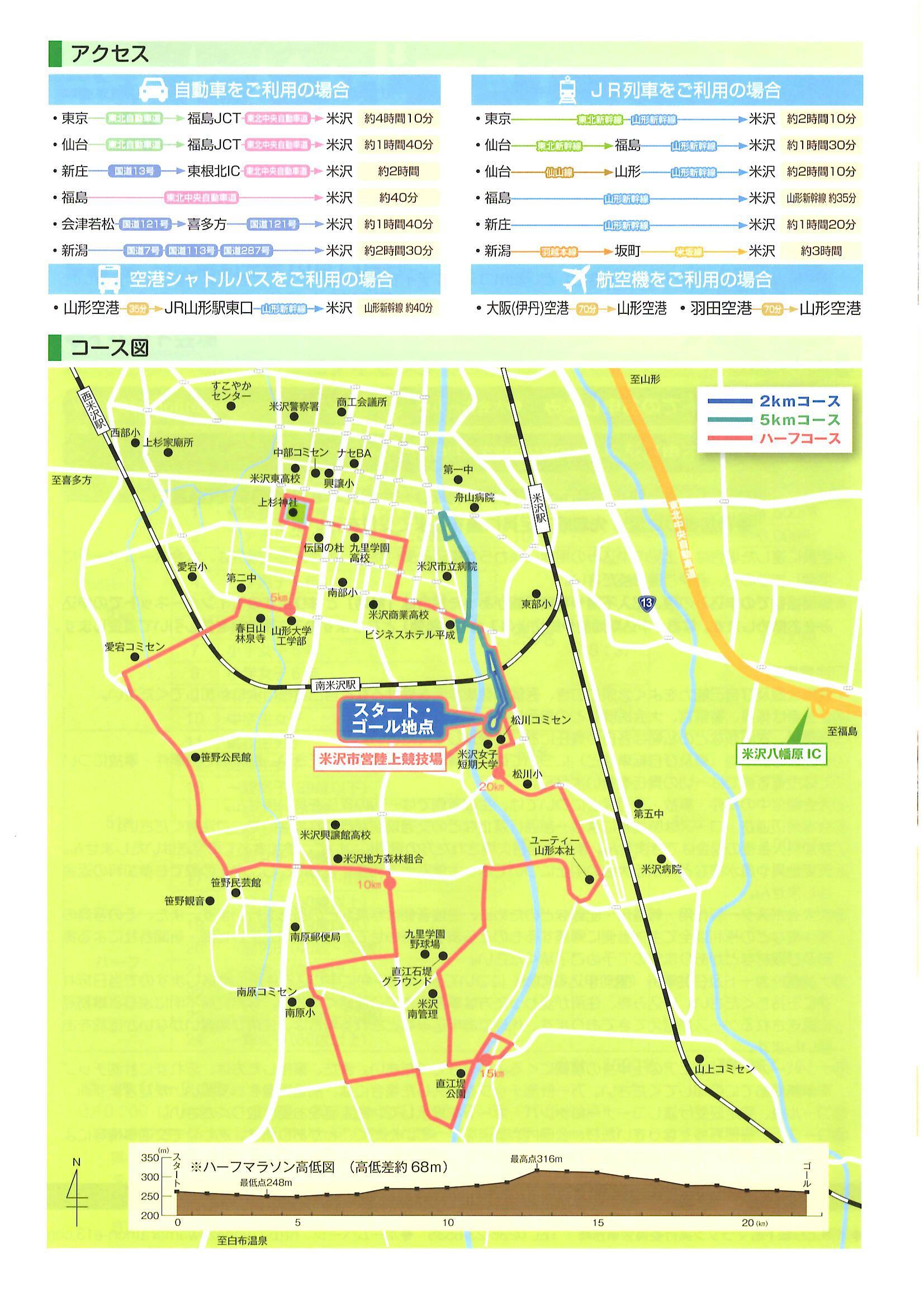 米澤上杉城下町マラソン2019 エントリー絶賛募集中!