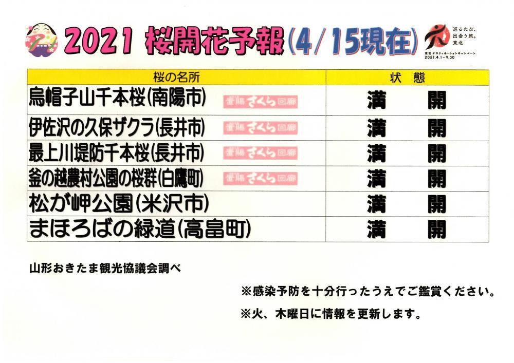 2021 置賜地域 桜開花予報(4/15現在)