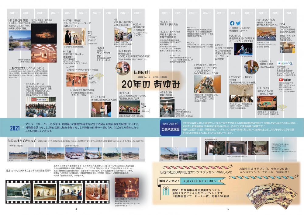 伝国の杜 開館20周年記念サンクスプレゼントのお知らせ:画像