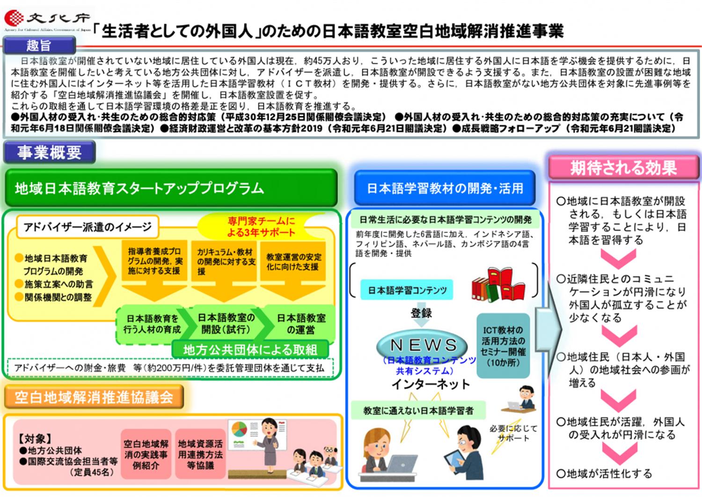 日本語学習サイト『つながるひろがる にほんごでのくらし』