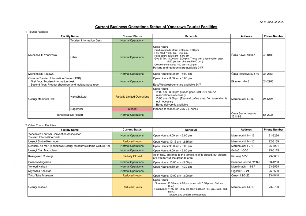 Current Business Operation Status of Yonezawa Tourist Facilities Due to COVID-19 (As of June 22)